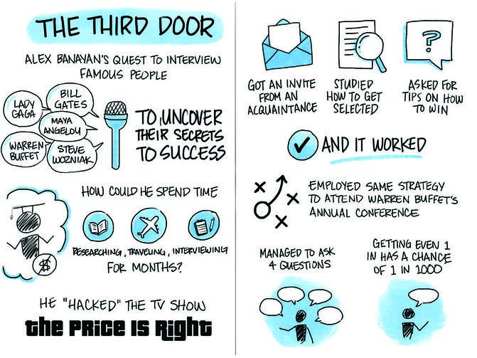 the-third-door_Page_1